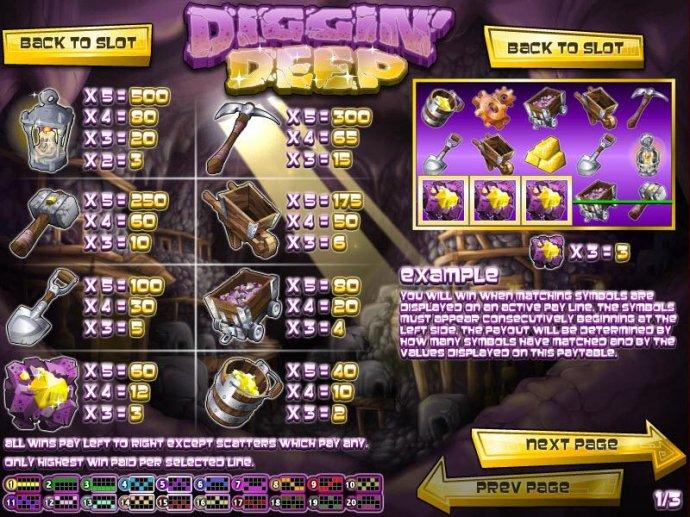 Diggin' Deep by No Deposit Casino Guide