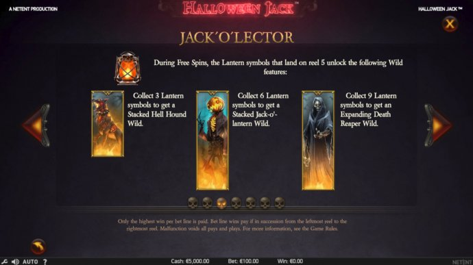 No Deposit Casino Guide image of Halloween Jack