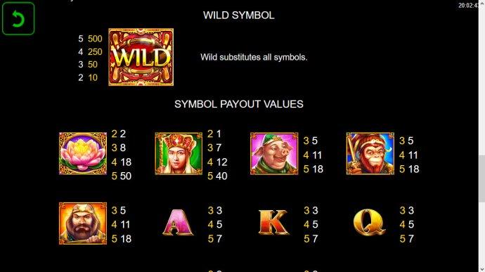No Deposit Casino Guide image of Monkey's Journey