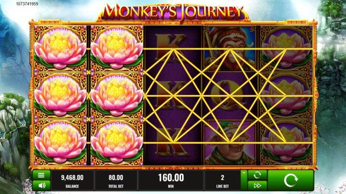 Images of Monkey's Journey