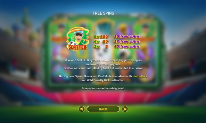 World Soccer Slot 2 by No Deposit Casino Guide