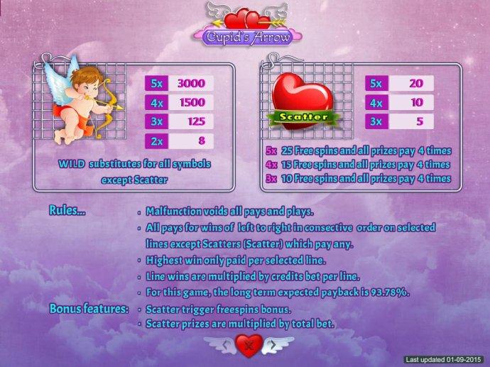 No Deposit Casino Guide image of Cupid's Arrow
