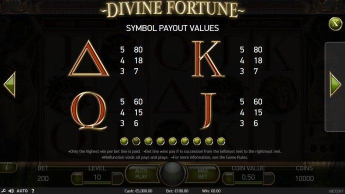 Images of Divine Fortune