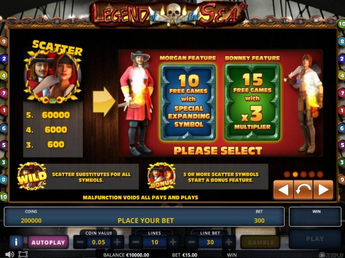 No Deposit Casino Guide - Scatter Symbol Pays and Rules