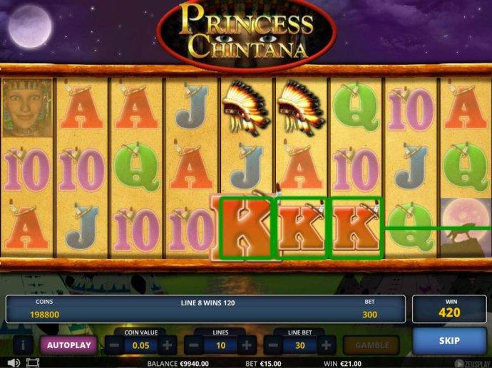 No Deposit Casino Guide image of Princess Chintana