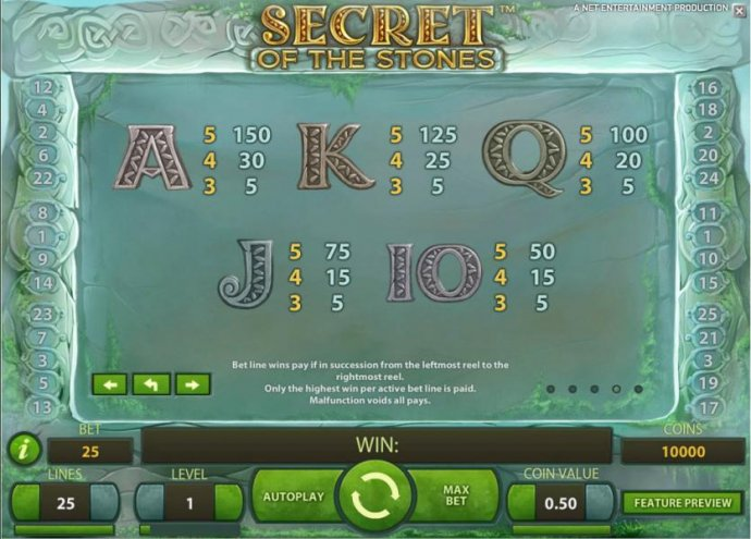 slot game low symbols paytable by No Deposit Casino Guide