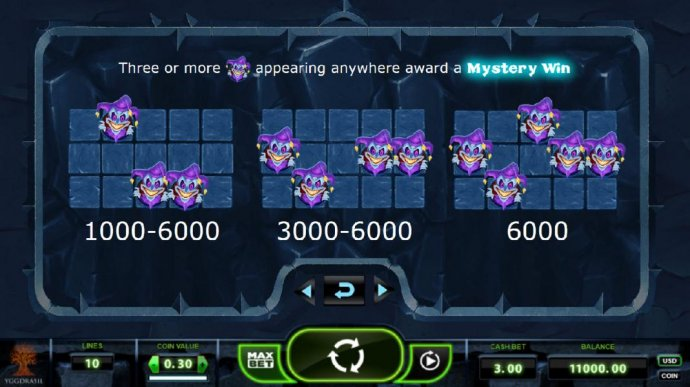 The Dark Joker Rizes screenshot