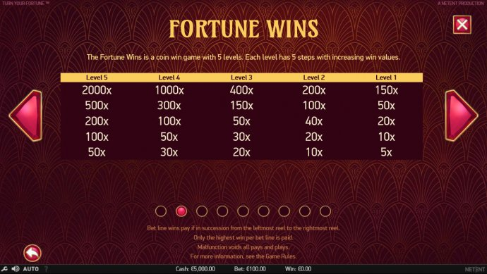 No Deposit Casino Guide - Fortune Wins