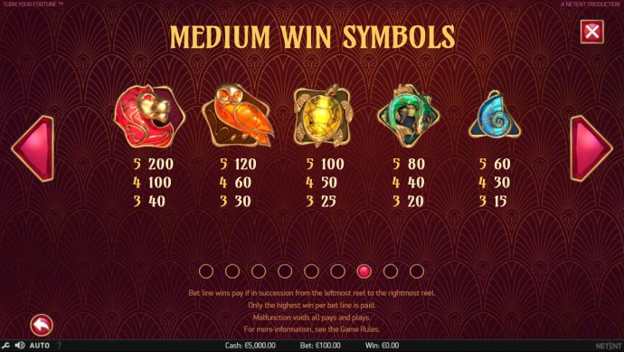 Turn Your Fortune by No Deposit Casino Guide