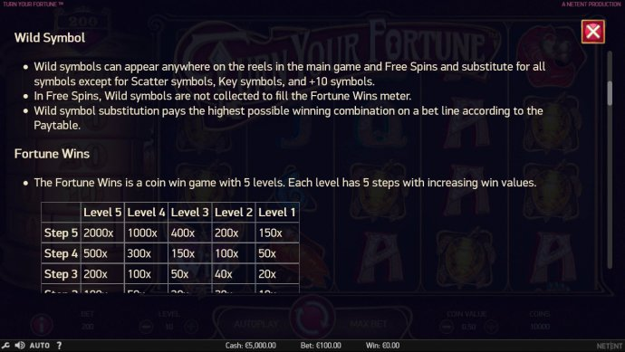 General Game Rules - No Deposit Casino Guide