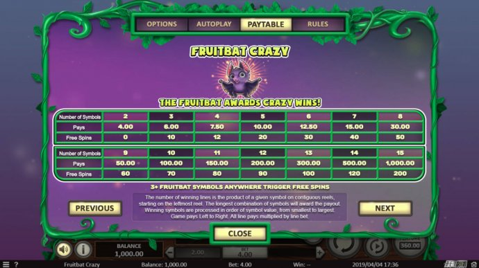 Fruit Bat Crazy by No Deposit Casino Guide