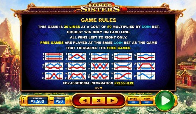 No Deposit Casino Guide image of Three Sisters