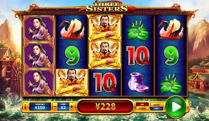 Three Sisters by No Deposit Casino Guide