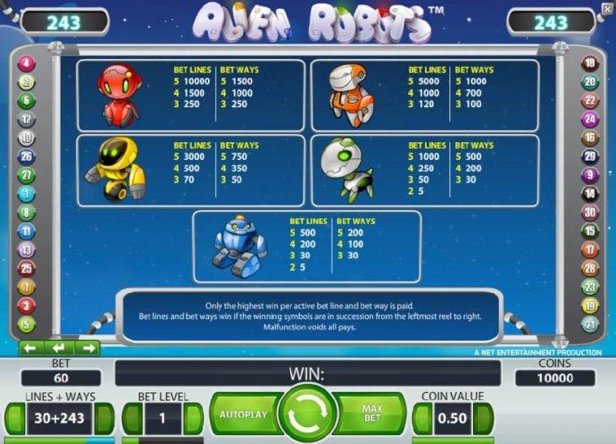 Alien Robots by No Deposit Casino Guide