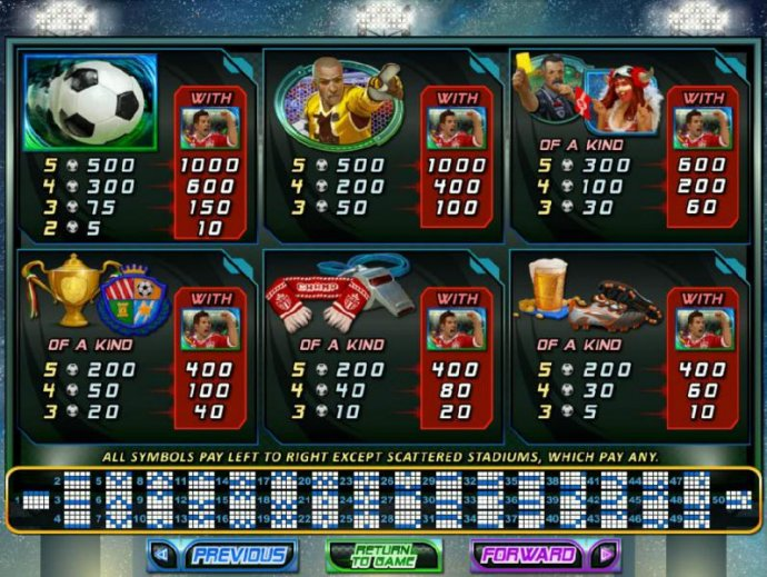 Slot game symbols paytable and payline diagrams - No Deposit Casino Guide