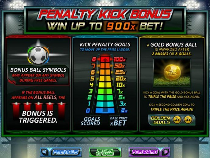 No Deposit Casino Guide - Penalty Kick Bonus - Win up to 900x Bet! If the bonus appears on all reels, the bonus is triggered