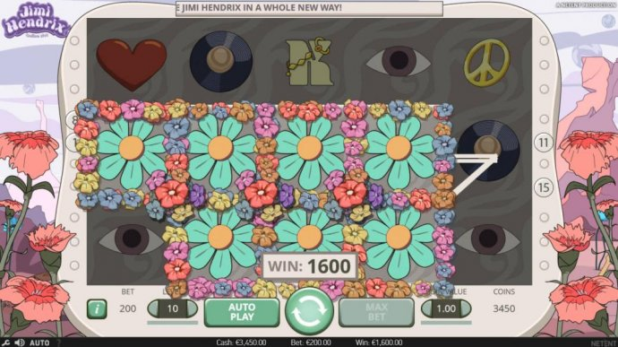 No Deposit Casino Guide - Multiple winning paylines triggers a 1,600.00 big win!