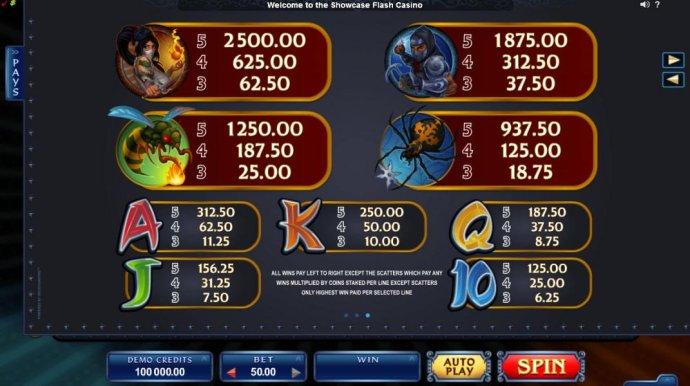 No Deposit Casino Guide image of Ninja Magic