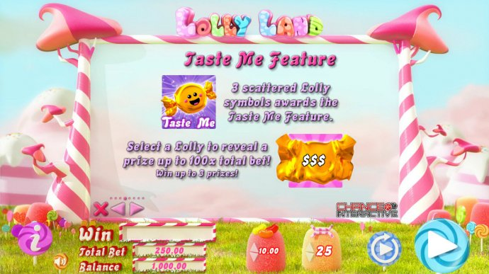 No Deposit Casino Guide image of Lolly Land