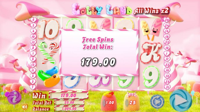 Lolly Land by No Deposit Casino Guide