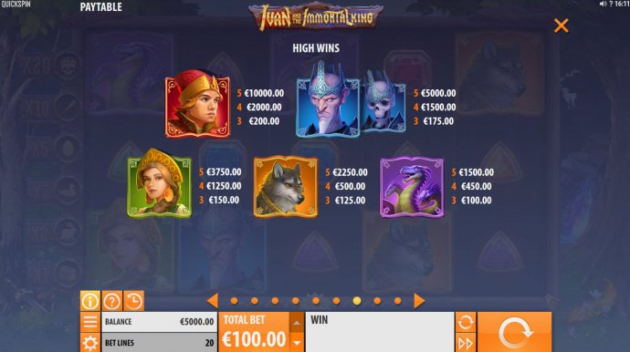 High Value Symbols - No Deposit Casino Guide