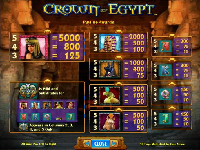 No Deposit Casino Guide image of Crown of Egypt