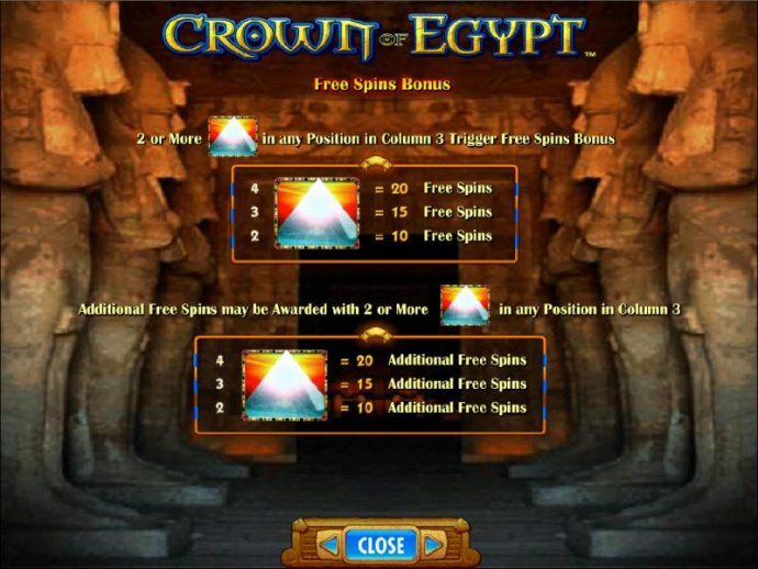 Images of Crown of Egypt