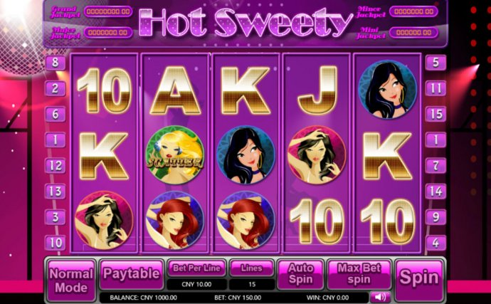 No Deposit Casino Guide image of Hot Sweety