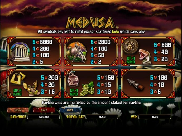No Deposit Casino Guide image of Medusa