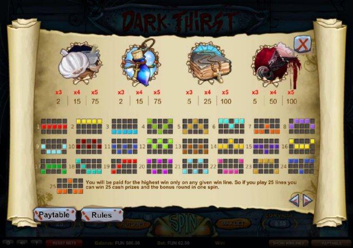 No Deposit Casino Guide image of Dark Thirst