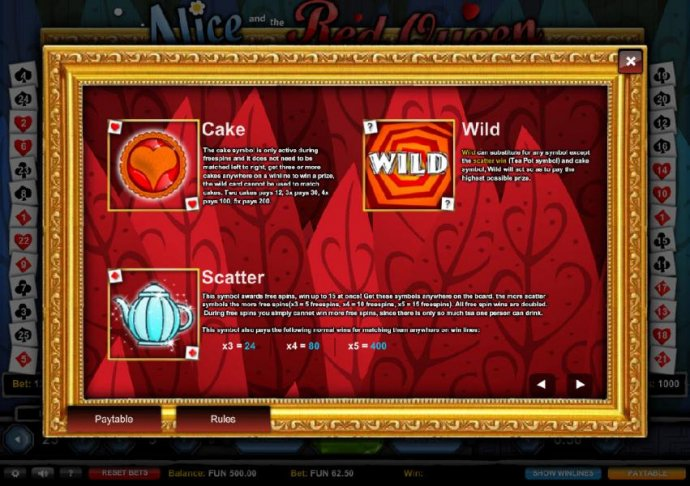 No Deposit Casino Guide image of Alice and the Red Queen