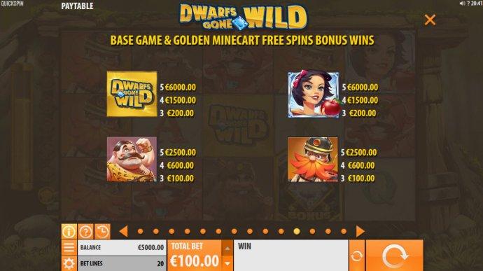 No Deposit Casino Guide image of Dwarfs Gone Wild