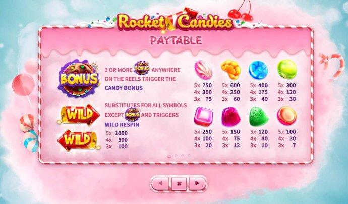 Rocket Candies by No Deposit Casino Guide