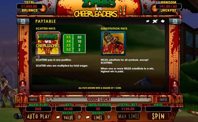 Zombies vs Cheerleaders II by No Deposit Casino Guide