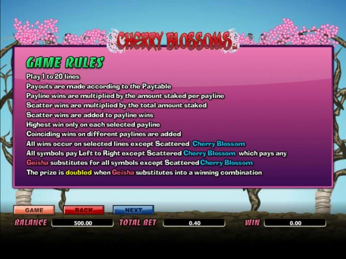 slot game rules by No Deposit Casino Guide