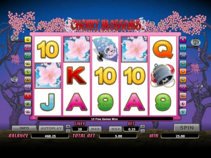 Cherry Blossoms by No Deposit Casino Guide