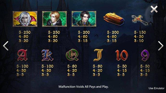 Dracula by No Deposit Casino Guide