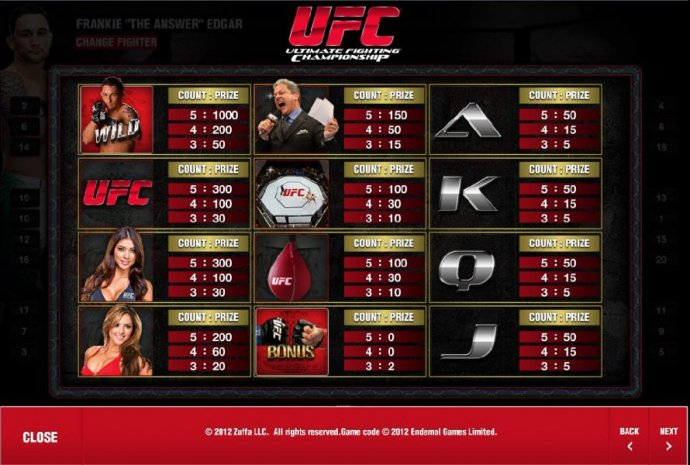 Ultimate Fighting Championship by No Deposit Casino Guide