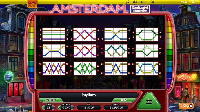No Deposit Casino Guide image of Amsterdam Red Light District