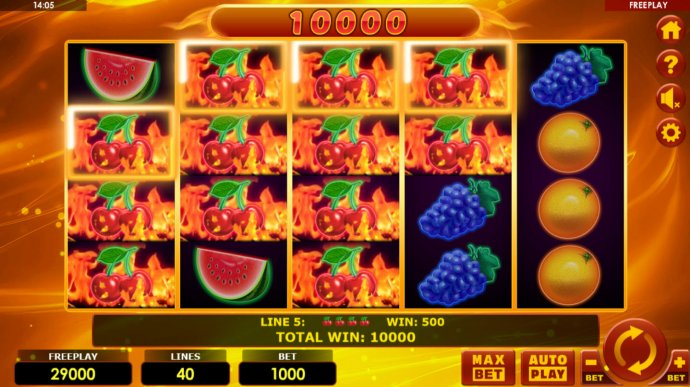 No Deposit Casino Guide image of Hottest Fruits 40