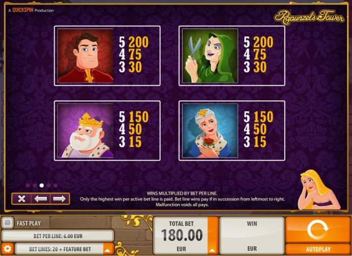 Rapunzel's Tower (old) by No Deposit Casino Guide