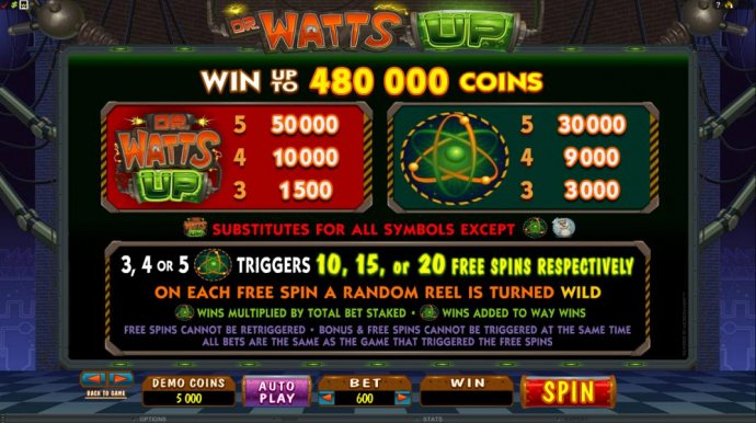 The betting range on this game can be as low or as high as most gamblers require - from as low as 0.01 a line to 0.20 a line, with a maximum bet of 120.00 and achievable pay-outs that can exceed 96,000 credits for the bold and fortunate. by No Deposit Cas