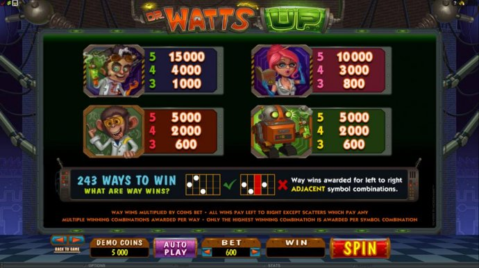 No Deposit Casino Guide - paytable continued