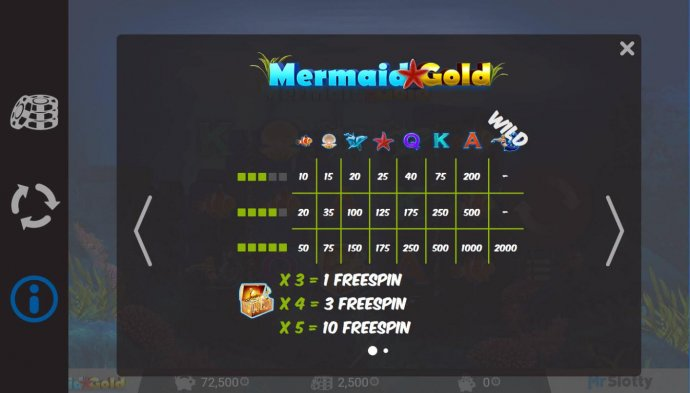 Images of Mermaid Gold
