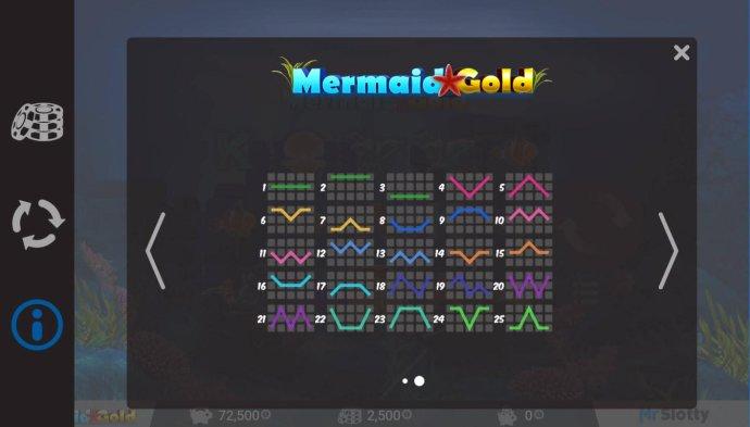 No Deposit Casino Guide image of Mermaid Gold