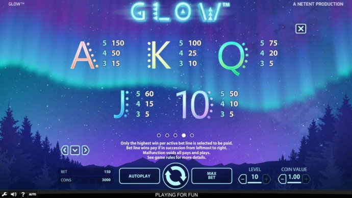 Glow by No Deposit Casino Guide