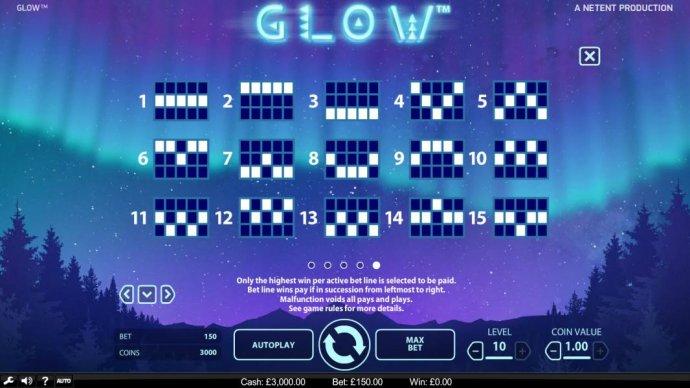 No Deposit Casino Guide image of Glow