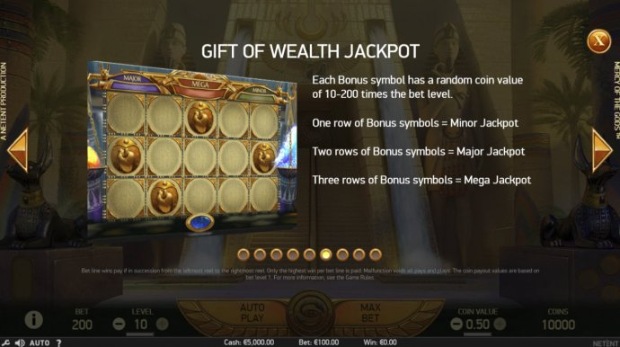 No Deposit Casino Guide image of Mercy of the Gods