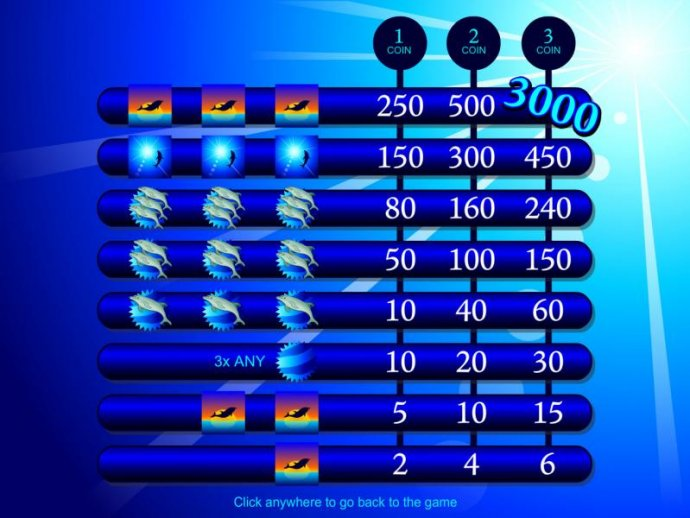 No Deposit Casino Guide image of Dolphins