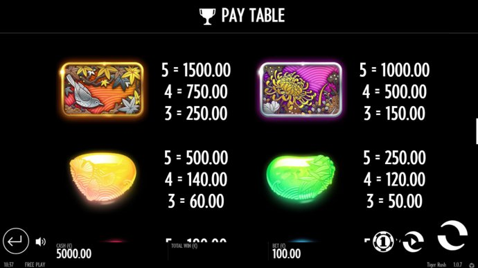 Tiger Rush by No Deposit Casino Guide